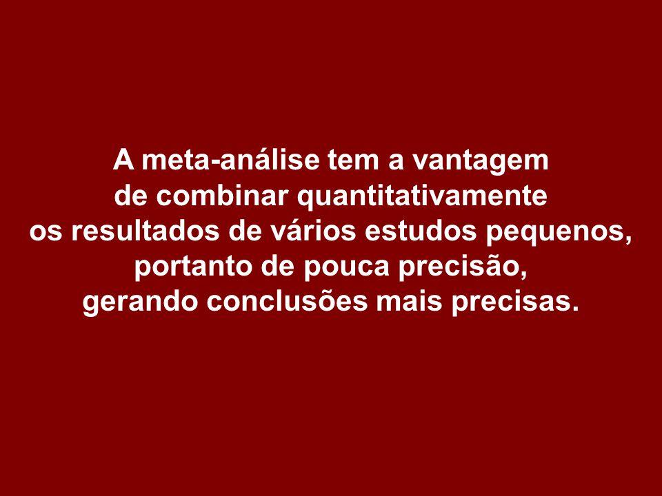 A meta-análise tem a vantagem de combinar quantitativamente os resultados de vários estudos pequenos, portanto de pouca precisão, gerando conclusões mais precisas.