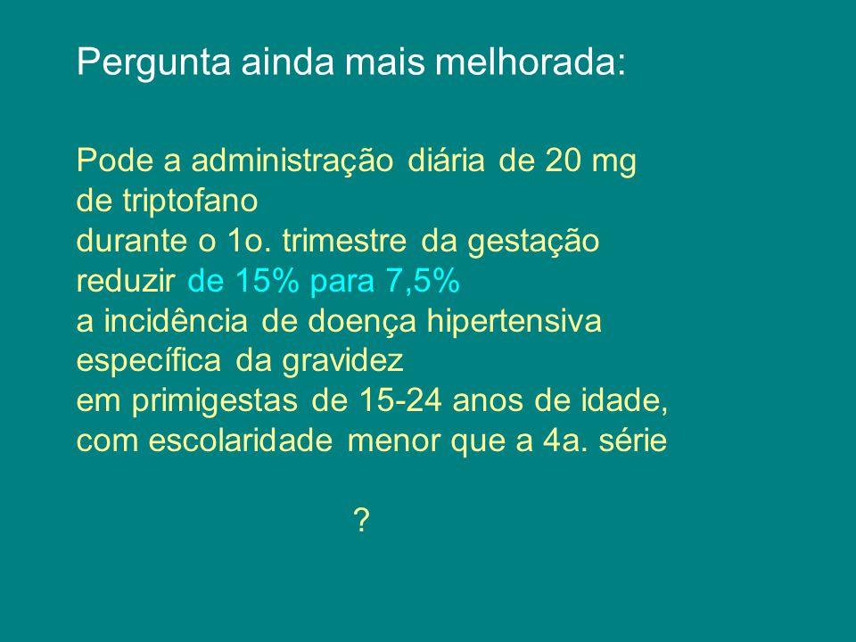 Pergunta ainda mais melhorada: Pode a administração diária de 20 mg de triptofano durante o 1o.