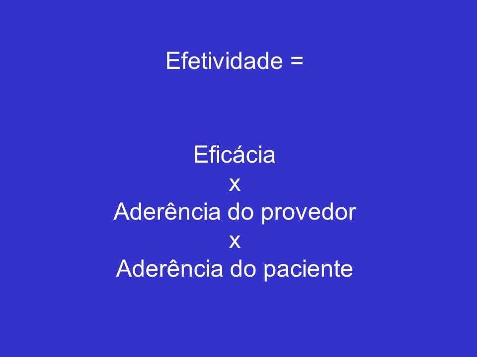 Efetividade = Eficácia x Aderência do provedor x Aderência do paciente