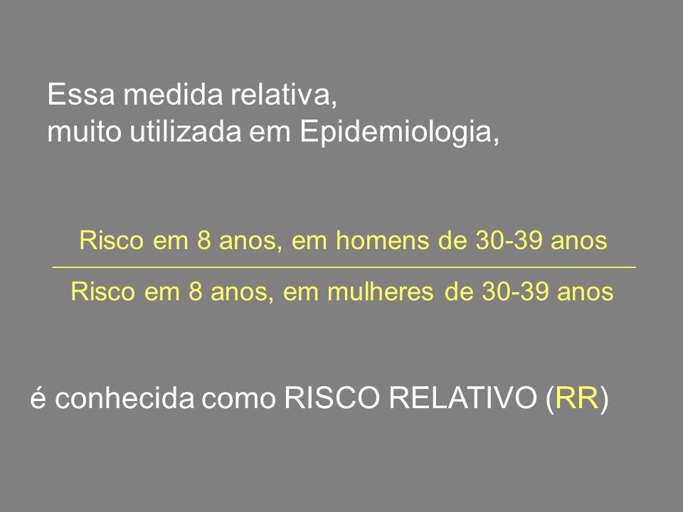 Essa medida relativa, muito utilizada em Epidemiologia, Risco em 8 anos, em homens de 30-39 anos  Risco em 8 anos, em mulheres de 30-39 anos é conhecida como RISCO RELATIVO (RR)
