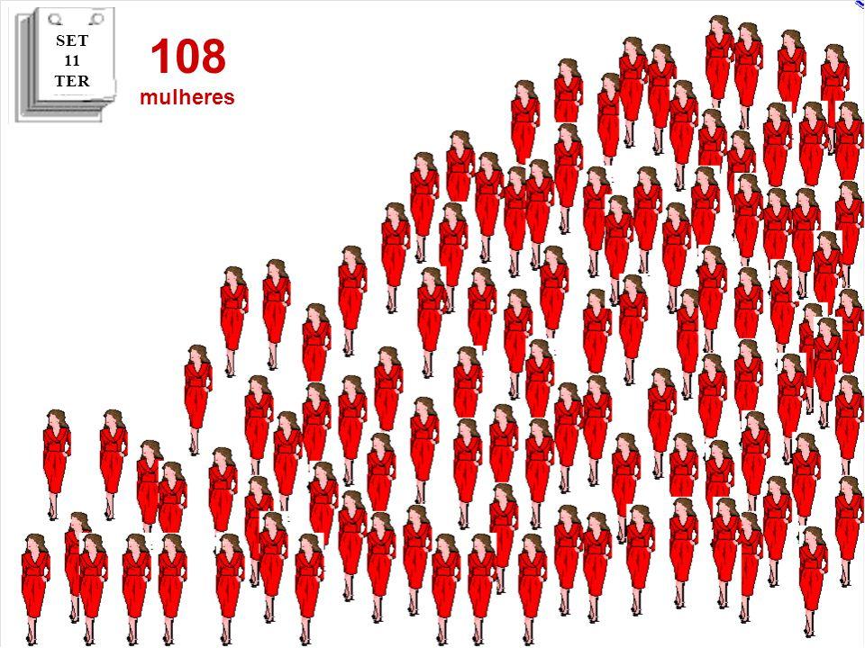 SET 11 TER 108 mulheres