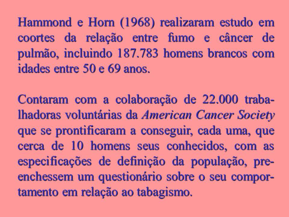Hammond e Horn (1968) realizaram estudo em coortes da relação entre fumo e câncer de pulmão, incluindo 187.783 homens brancos com idades entre 50 e 69 anos.