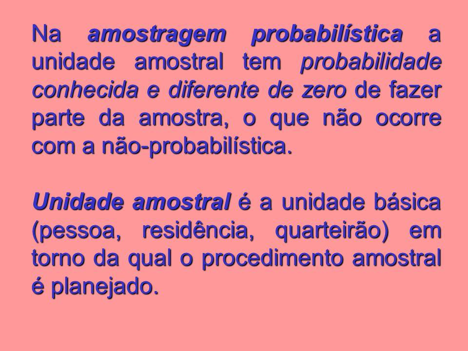 Na amostragem probabilística probabilística a unidade amostral tem probabilidade conhecida e diferente de zero zero de fazer parte da amostra, o que não ocorre com a não-probabilística.