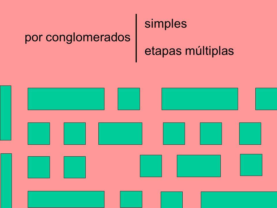 por conglomerados simples etapas múltiplas