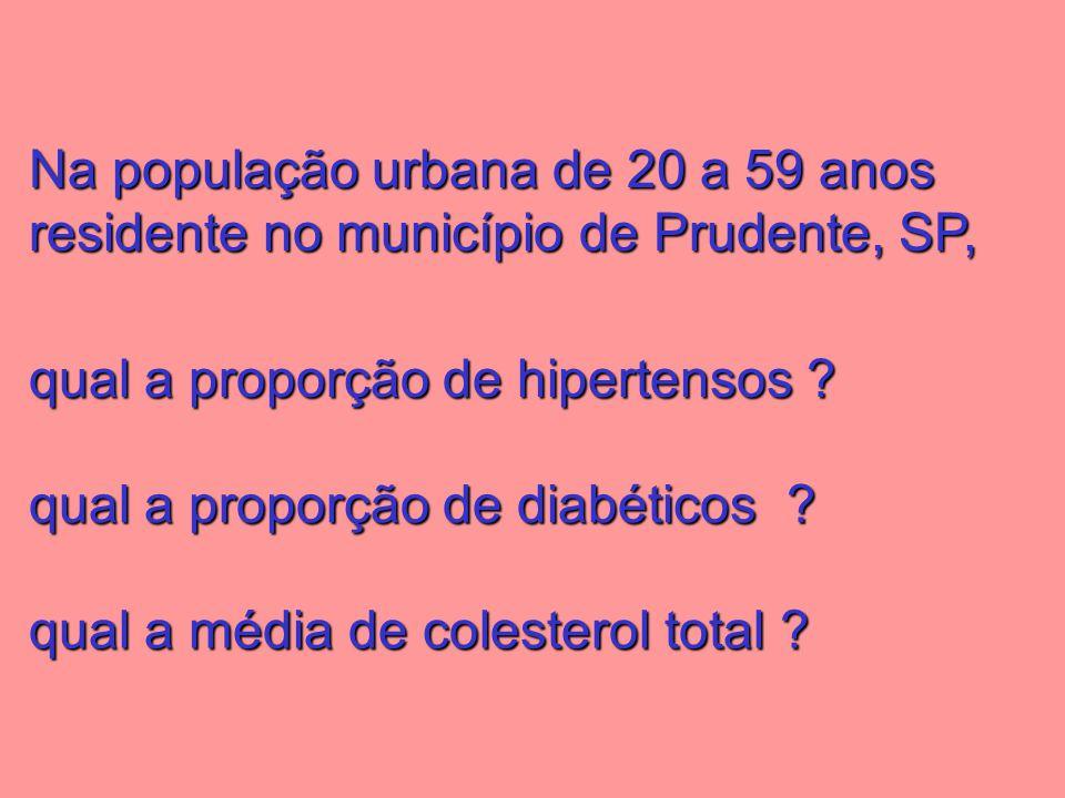 qual a proporção de diabéticos . qual a média de colesterol total .