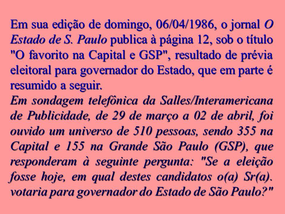 Em sua edição de domingo, 06/04/1986, o jornal O Estado de S.