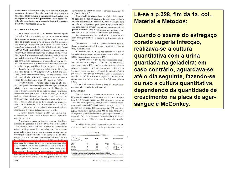 Lê-se à p.328, fim da 1a. col., Material e Métodos: Quando o exame do esfregaço corado sugeria infecção, realizava-se a cultura quantitativa com a uri