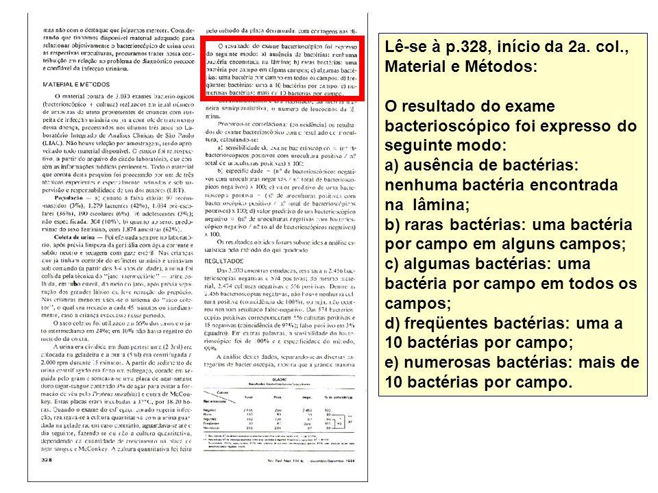 Lê-se à p.328, início da 2a. col., Material e Métodos: O resultado do exame bacterioscópico foi expresso do seguinte modo: a) ausência de bactérias: n