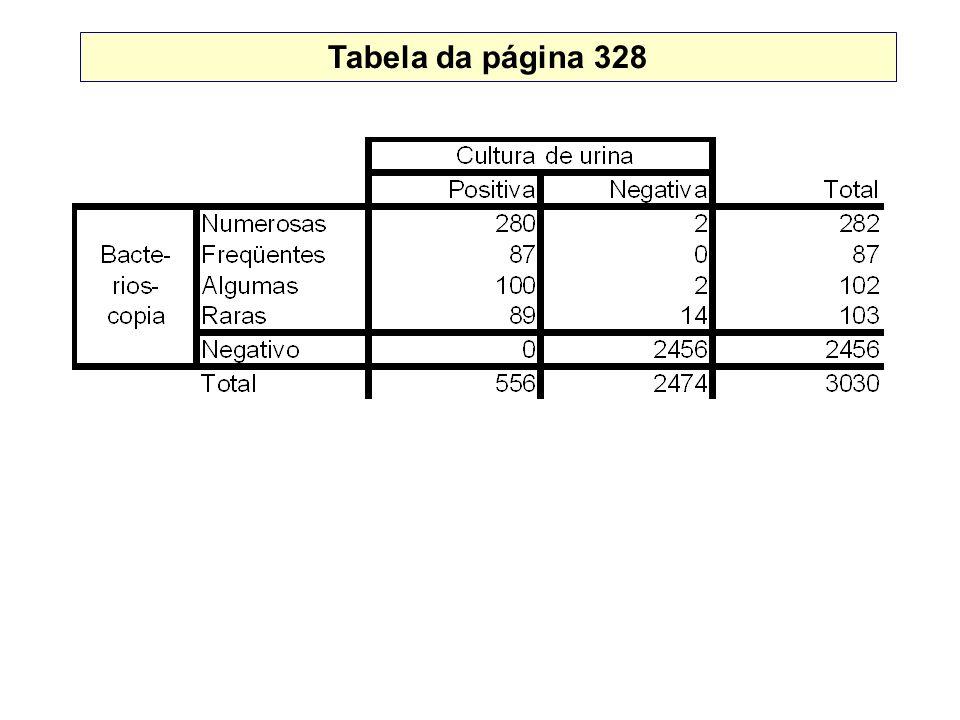Tabela da página 328