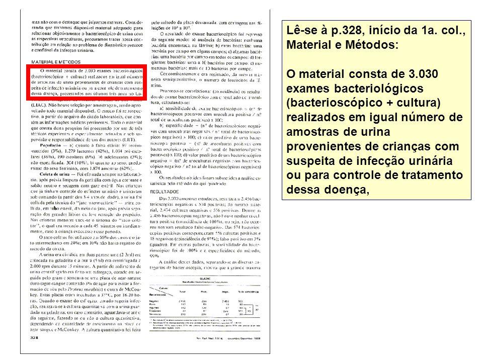 Lê-se à p.328, início da 1a. col., Material e Métodos: O material consta de 3.030 exames bacteriológicos (bacterioscópico + cultura) realizados em igu