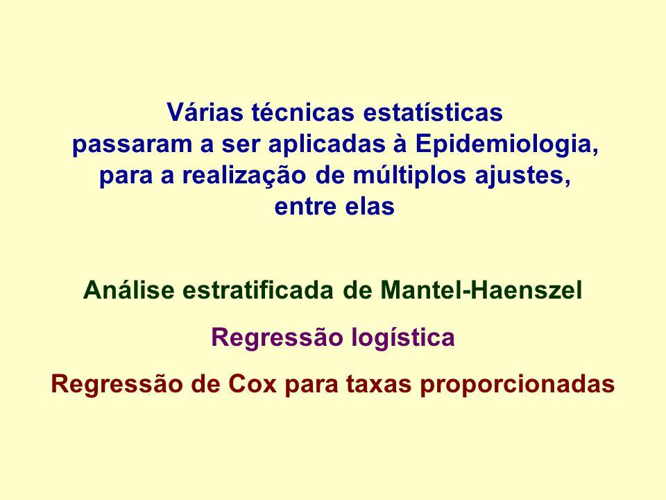Análise estratificada de Mantel-Haenszel Regressão logística Regressão de Cox para taxas proporcionadas Várias técnicas estatísticas passaram a ser ap