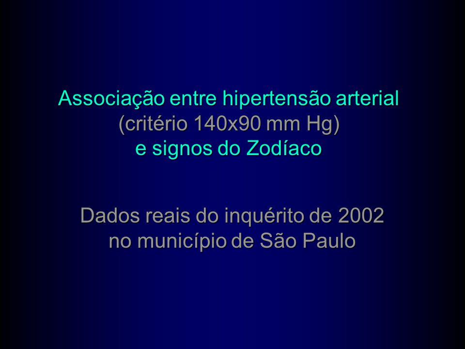 Associação entre hipertensão arterial (critério 140x90 mm Hg) e signos do Zodíaco Dados reais do inquérito de 2002 no município de São Paulo