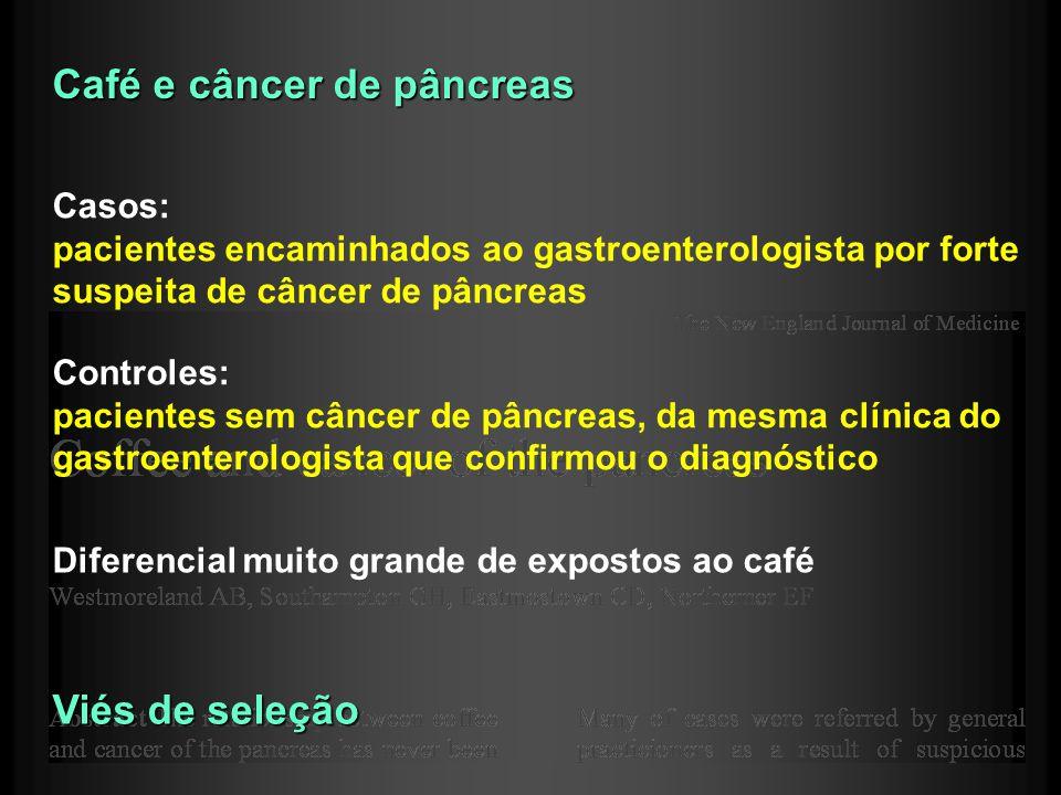 Café e câncer de pâncreas Casos: pacientes encaminhados ao gastroenterologista por forte suspeita de câncer de pâncreas Controles: pacientes sem cânce