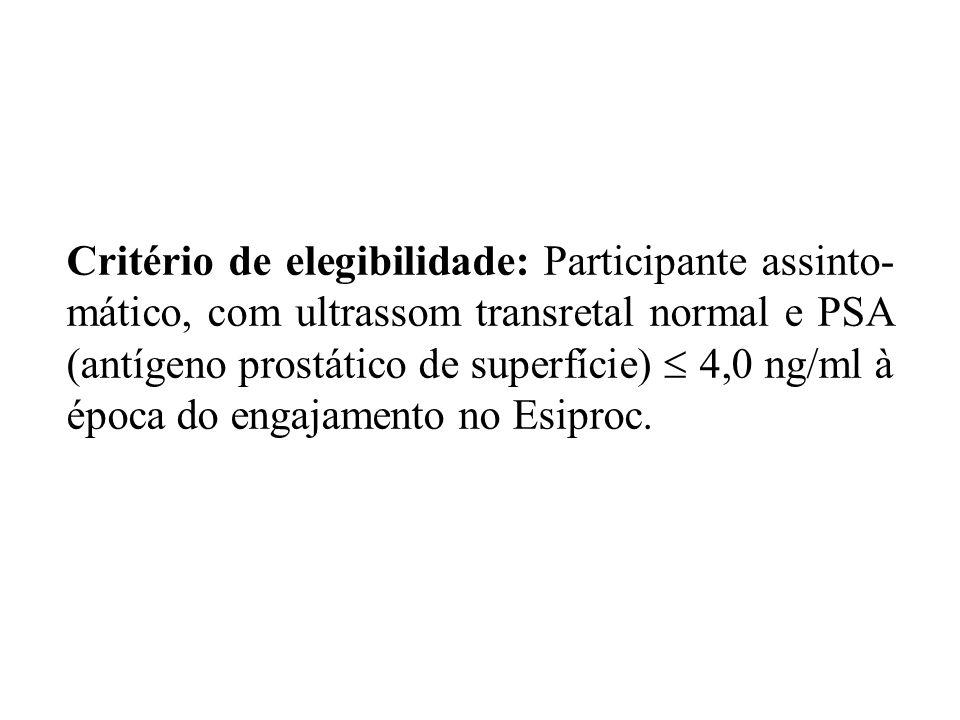 Critério de elegibilidade: Participante assinto- mático, com ultrassom transretal normal e PSA (antígeno prostático de superfície)  4,0 ng/ml à época