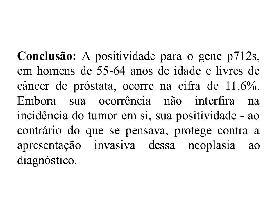 Conclusão: A positividade para o gene p712s, em homens de 55-64 anos de idade e livres de câncer de próstata, ocorre na cifra de 11,6%. Embora sua oco