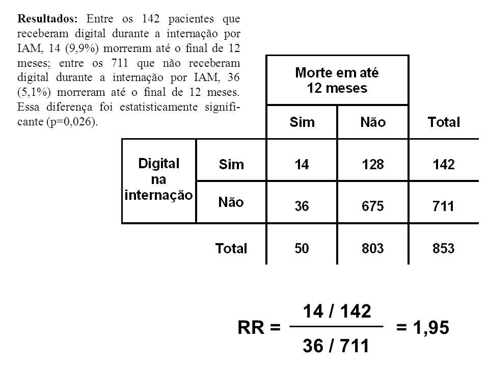 RR = 14 / 142 36 / 711 = 1,95