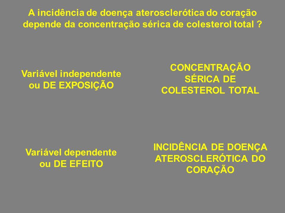 Variável independente ou DE EXPOSIÇÃO CONCENTRAÇÃO SÉRICA DE COLESTEROL TOTAL Variável dependente ou DE EFEITO INCIDÊNCIA DE DOENÇA ATEROSCLERÓTICA DO