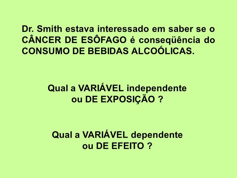 Dr. Smith estava interessado em saber se o CÂNCER DE ESÔFAGO é conseqüência do CONSUMO DE BEBIDAS ALCOÓLICAS. Qual a VARIÁVEL independente ou DE EXPOS