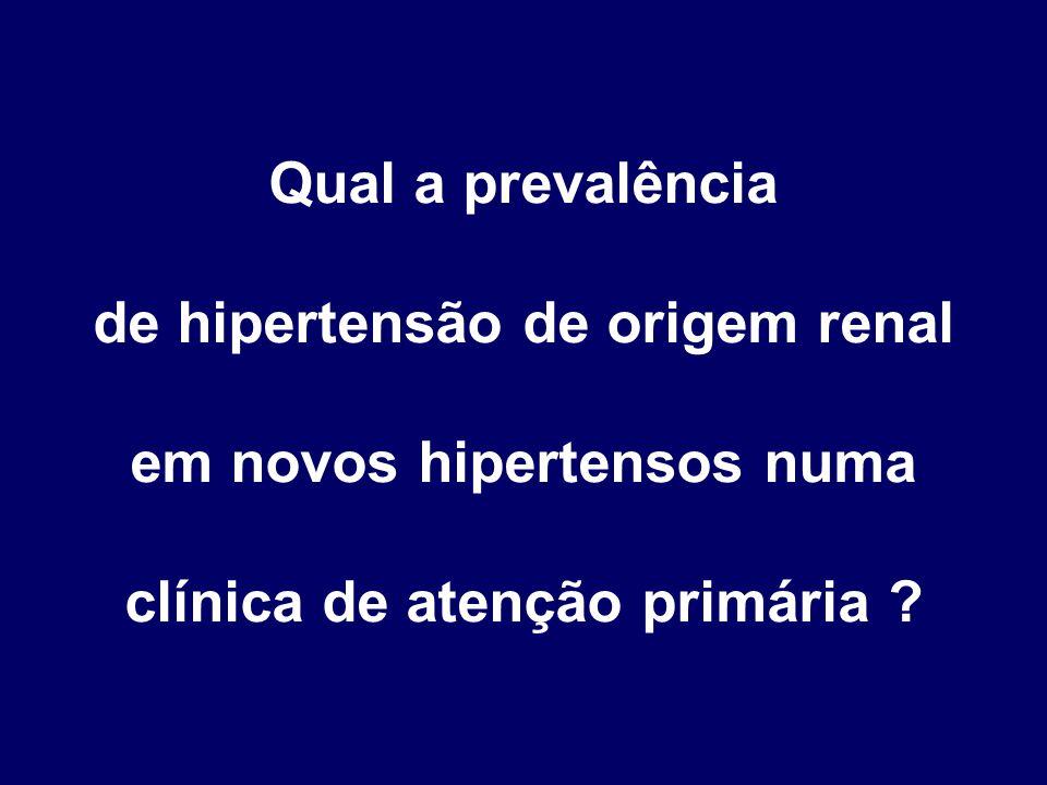 Qual a prevalência de hipertensão de origem renal em novos hipertensos numa clínica de atenção primária ?