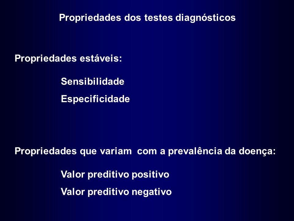 Propriedades estáveis: Sensibilidade Especificidade Propriedades que variam com a prevalência da doença: Valor preditivo positivo Valor preditivo nega