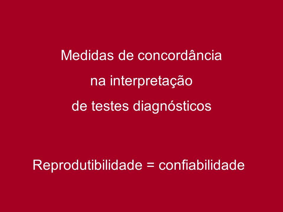 Medidas de concordância na interpretação de testes diagnósticos Reprodutibilidade = confiabilidade