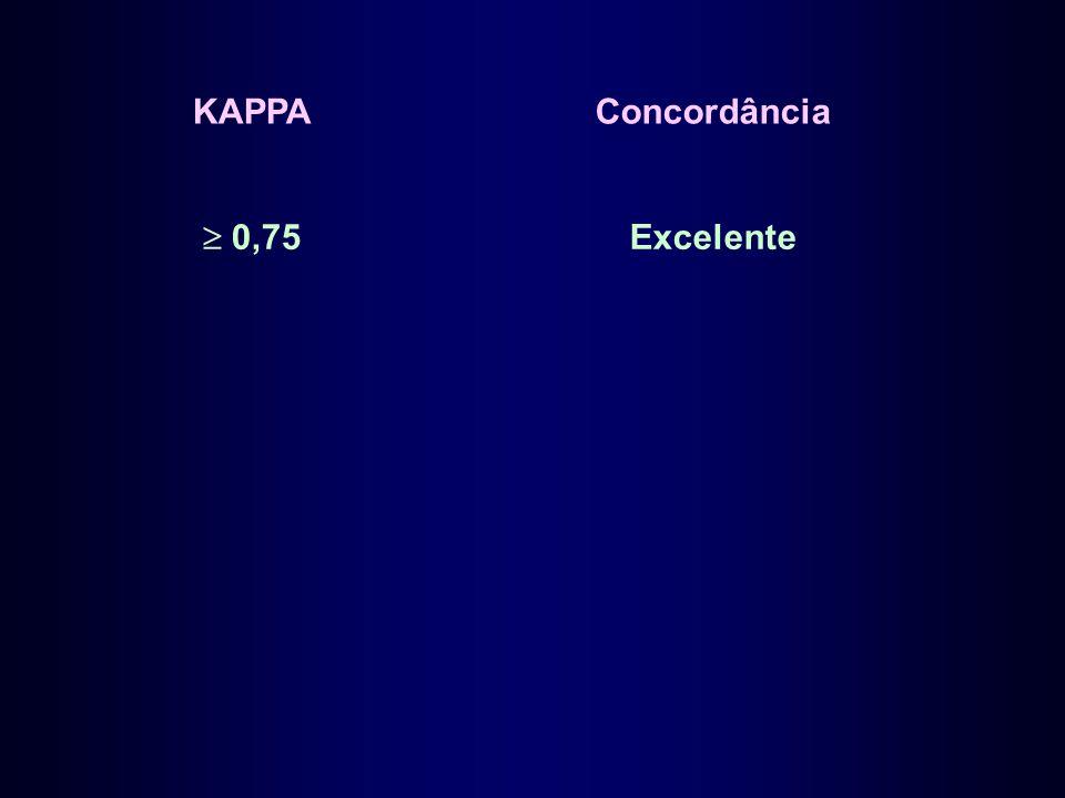 KAPPAConcordância  0,75 Excelente