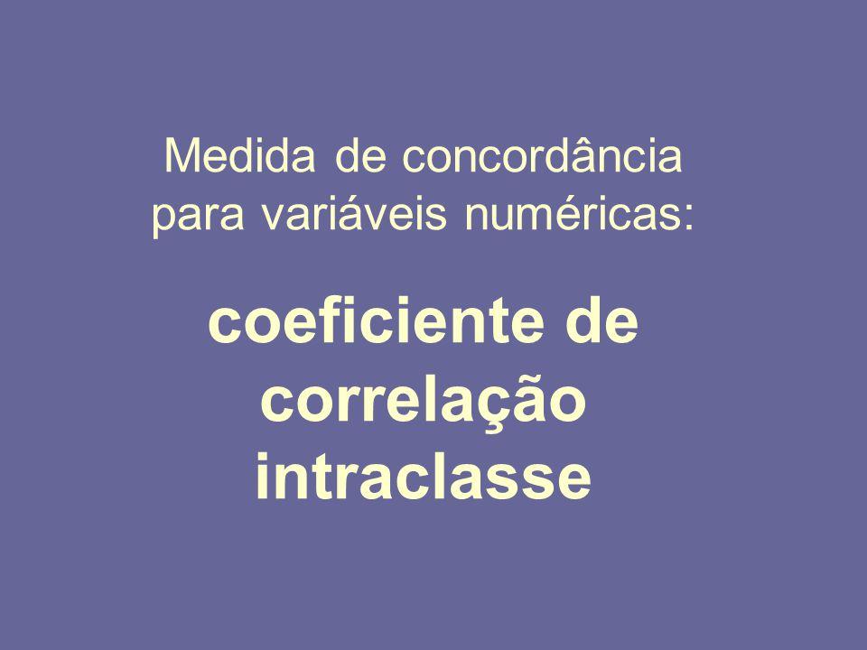 Medida de concordância para variáveis numéricas: coeficiente de correlação intraclasse