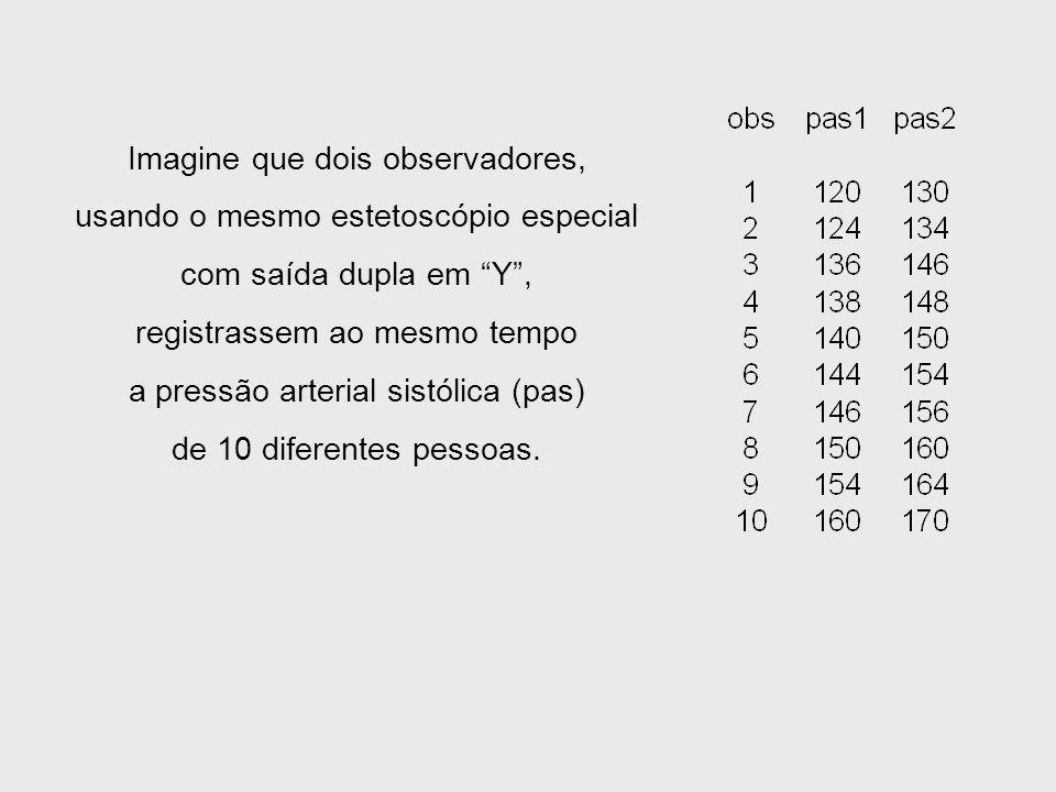"""Imagine que dois observadores, usando o mesmo estetoscópio especial com saída dupla em """"Y"""", registrassem ao mesmo tempo a pressão arterial sistólica ("""