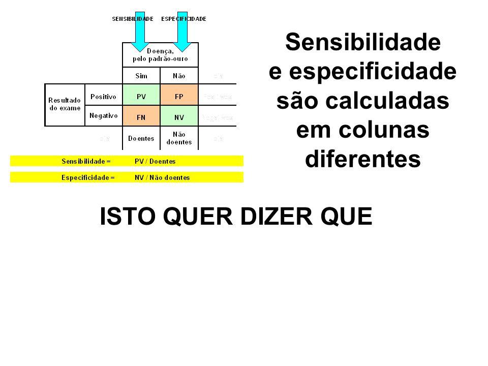Sensibilidade e especificidade são calculadas em colunas diferentes ISTO QUER DIZER QUE