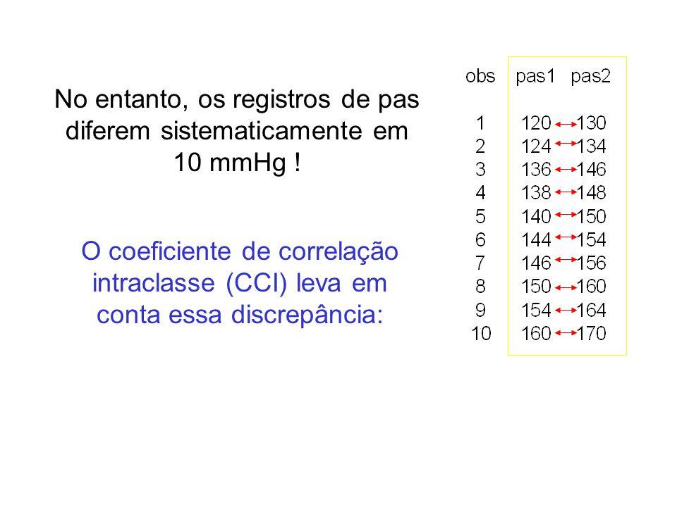 O coeficiente de correlação intraclasse (CCI) leva em conta essa discrepância: