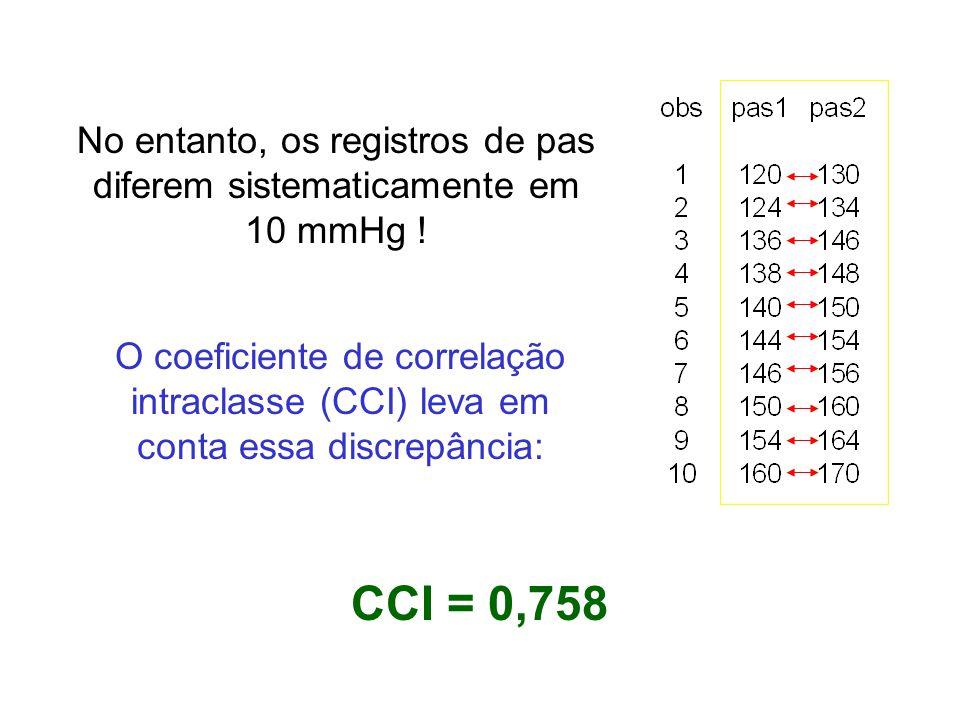 No entanto, os registros de pas diferem sistematicamente em 10 mmHg ! O coeficiente de correlação intraclasse (CCI) leva em conta essa discrepância: C