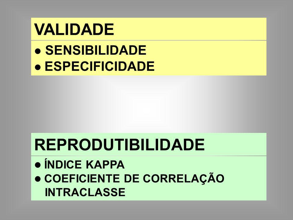 VALIDADE SENSIBILIDADE ESPECIFICIDADE REPRODUTIBILIDADE ÍNDICE KAPPA COEFICIENTE DE CORRELAÇÃO INTRACLASSE