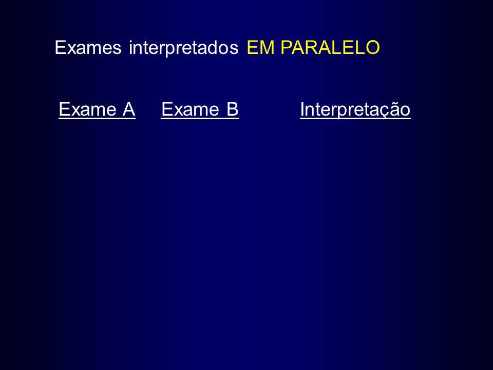 Exame AExame BInterpretação
