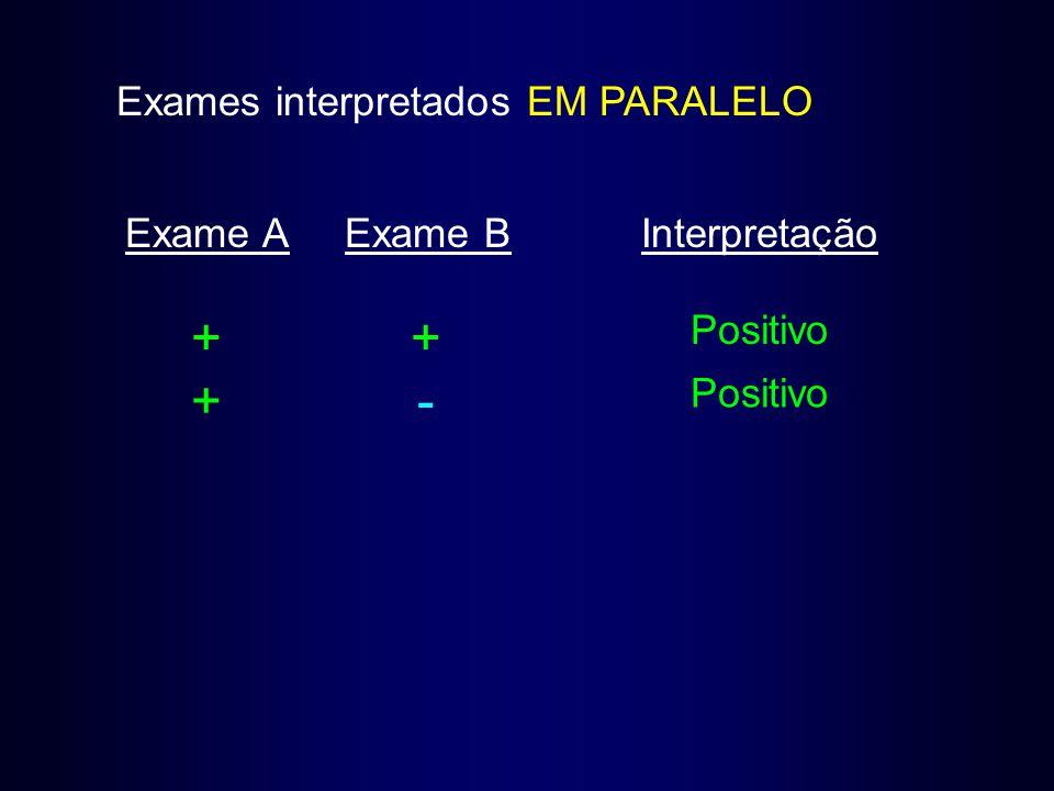 Exames interpretados EM PARALELO Exame AExame BInterpretação ++ Positivo +-