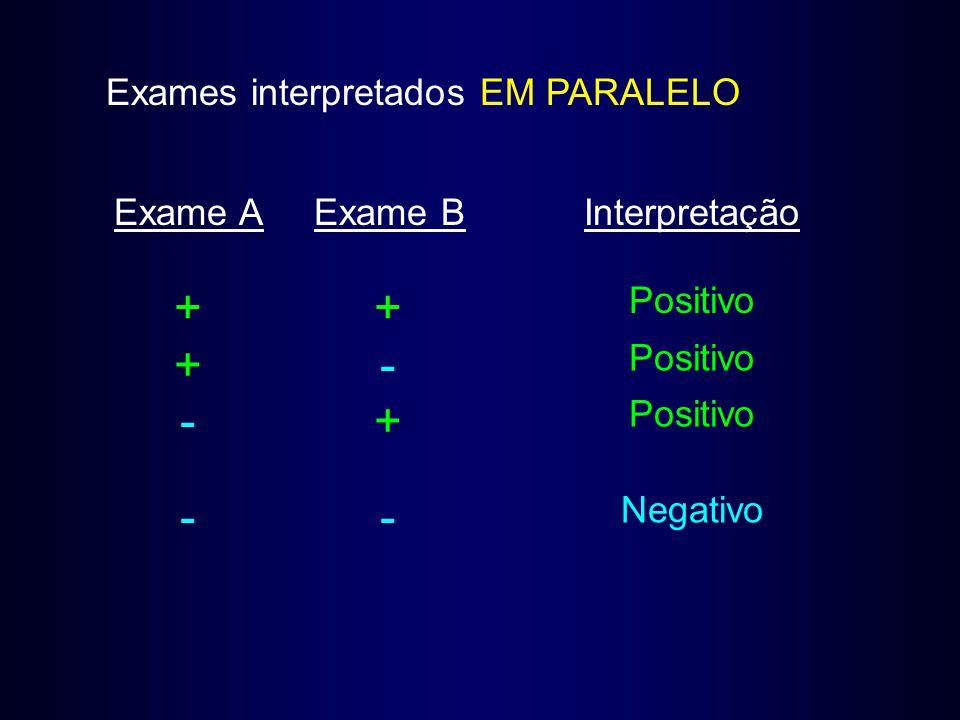 Exames interpretados EM PARALELO Exame AExame BInterpretação ++ Positivo +- -+ -- Negativo