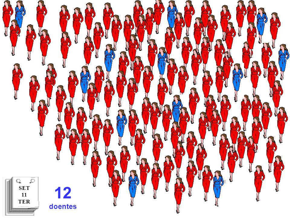 Sexo Masculino Feminino Número com DIC Número examinado 5 6 1.083 1.317 5 / 1083 x 1000 = 5 Prevalência (% o ) 6 / 1317 x 1000 = 5 Prevalência de doença isquêmica do coração (DIC) em pessoas de 30-39 anos de idade em Framingham, antes do início do estudo de incidência, de acordo com o sexo.