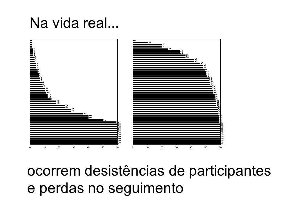 Na vida real... ocorrem desistências de participantes e perdas no seguimento