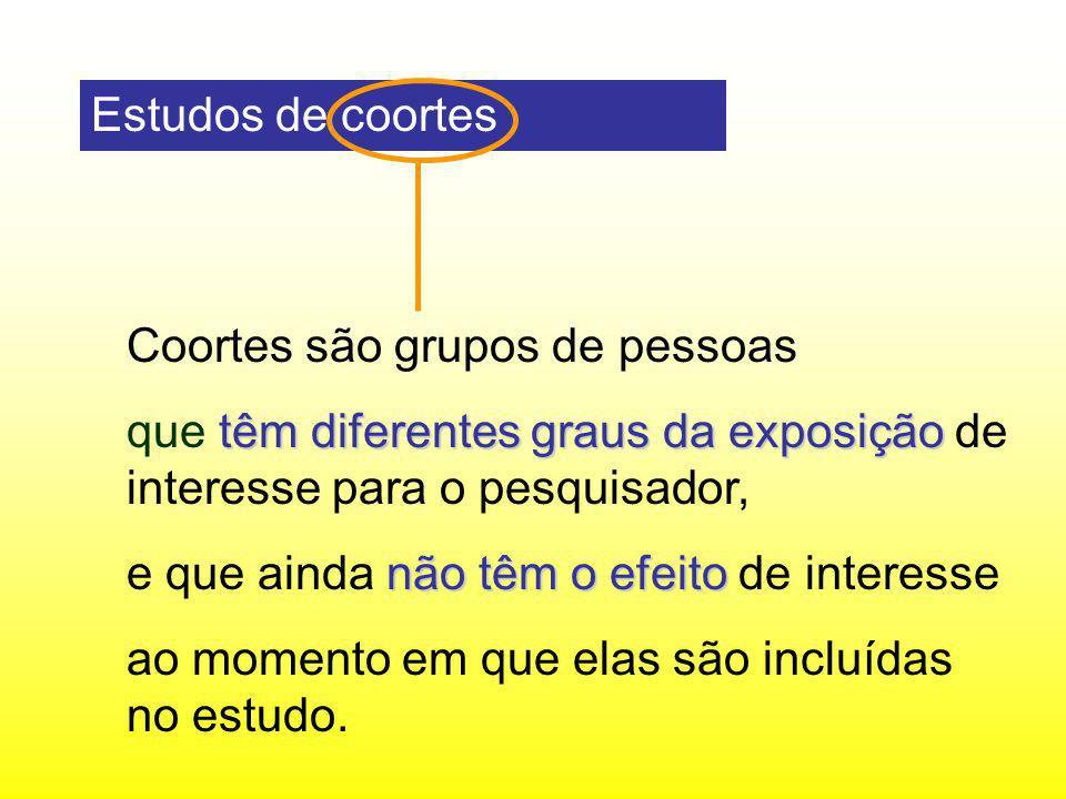 Estudos de coortes Coortes são grupos de pessoas têm diferentes graus da exposição que têm diferentes graus da exposição de interesse para o pesquisad
