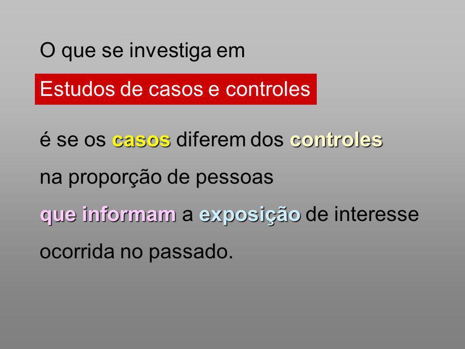 Estudos de casos e controles O que se investiga em é se os casos casos diferem dos controles na proporção de pessoas que informam informam a exposição