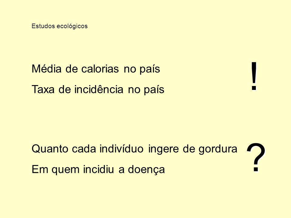 Estudos ecológicos Média de calorias no país Taxa de incidência no país Quanto cada indivíduo ingere de gordura Em quem incidiu a doença ? !