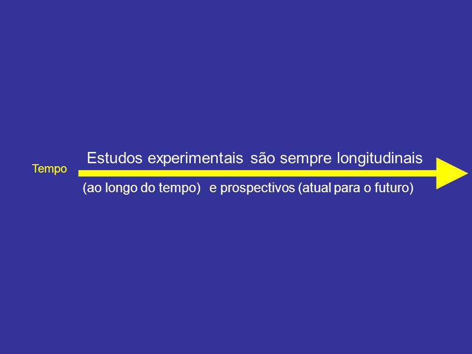 Estudos experimentais são sempre longitudinais (ao longo do tempo) Tempo e prospectivos (atual para o futuro)