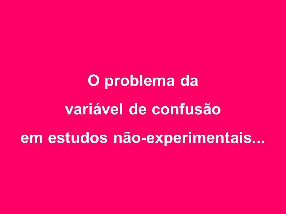 O problema da variável de confusão em estudos não-experimentais...
