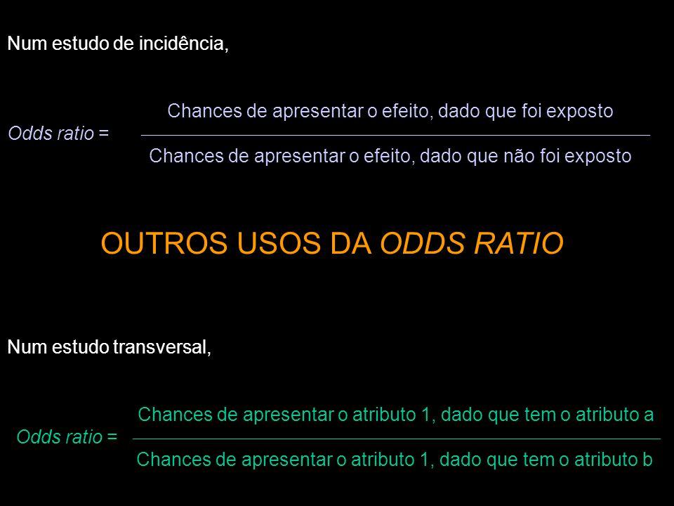Chances de apresentar o efeito, dado que foi exposto Odds ratio =  Chances de apresentar o efeito, dado que não foi exposto
