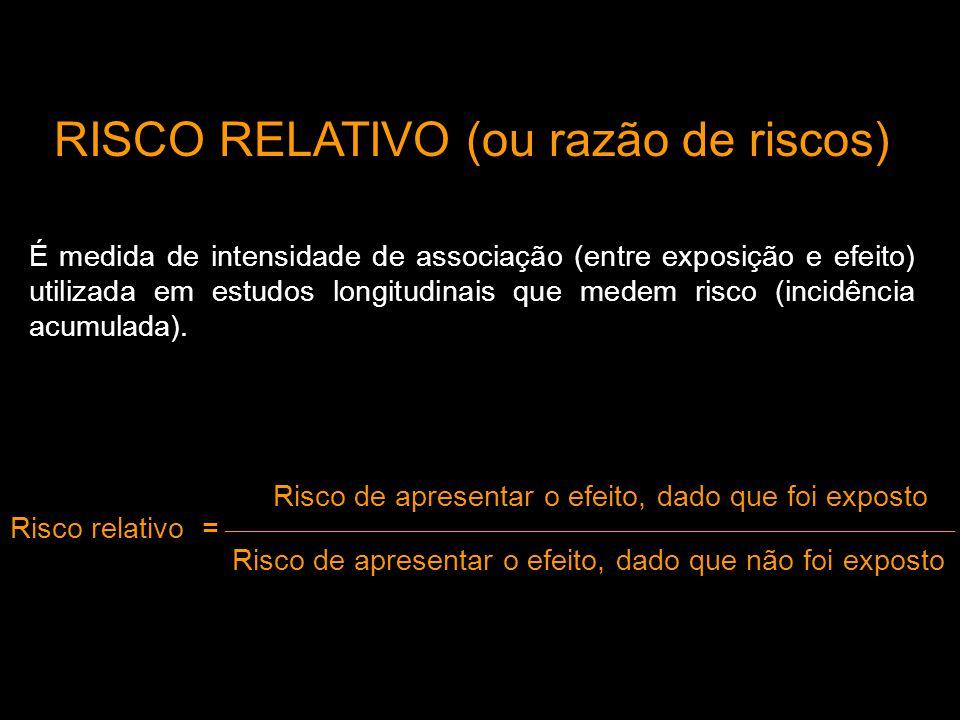 RISCO RELATIVO (ou razão de riscos) É medida de intensidade de associação (entre exposição e efeito) utilizada em estudos longitudinais que medem risc