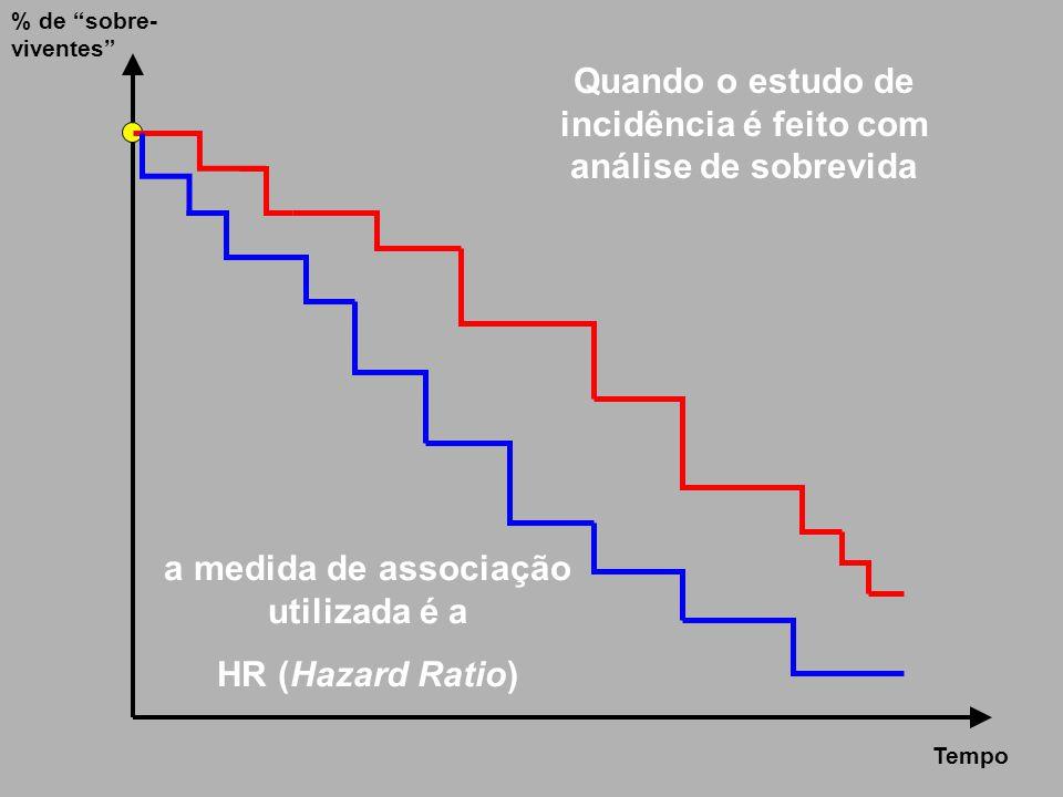 """Tempo % de """"sobre- viventes"""" Quando o estudo de incidência é feito com análise de sobrevida a medida de associação utilizada é a HR (Hazard Ratio)"""