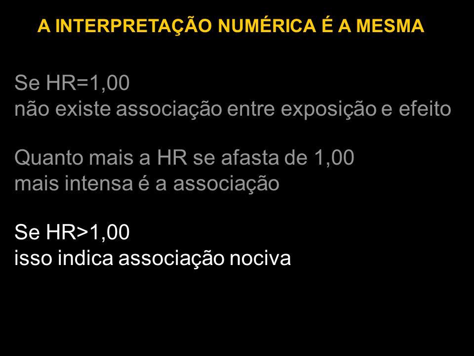 Se HR=1,00 não existe associação entre exposição e efeito Quanto mais a HR se afasta de 1,00 mais intensa é a associação A INTERPRETAÇÃO NUMÉRICA É A