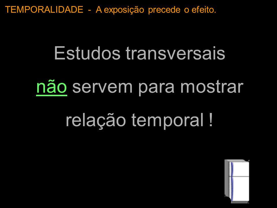Estudos transversais não servem para mostrar relação temporal ! TEMPORALIDADE- A exposição precede o efeito.