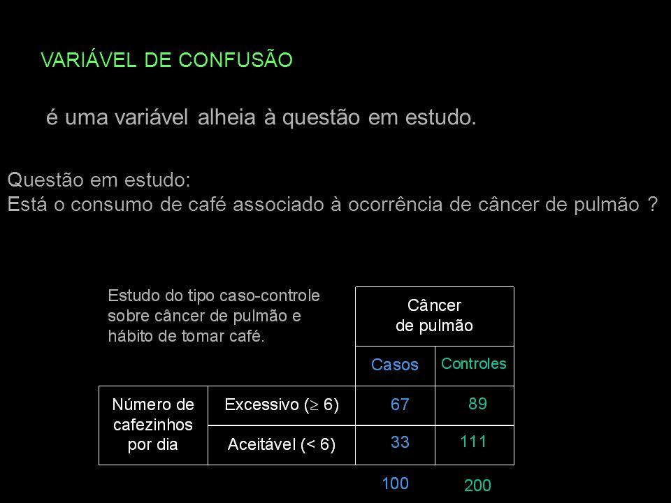 VARIÁVEL DE CONFUSÃO é uma variável alheia à questão em estudo. Questão em estudo: Está o consumo de café associado à ocorrência de câncer de pulmão ?