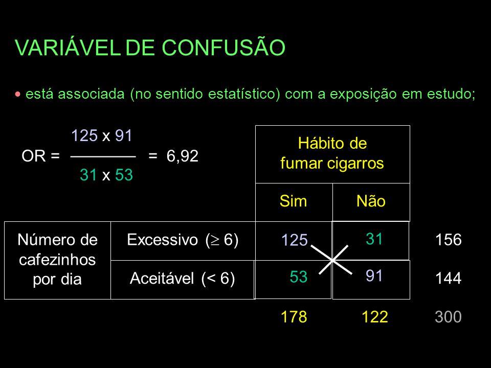 VARIÁVEL DE CONFUSÃO  está associada (no sentido estatístico) com a exposição em estudo; SimNão Excessivo (  6) Aceitável (< 6) Número de cafezinhos