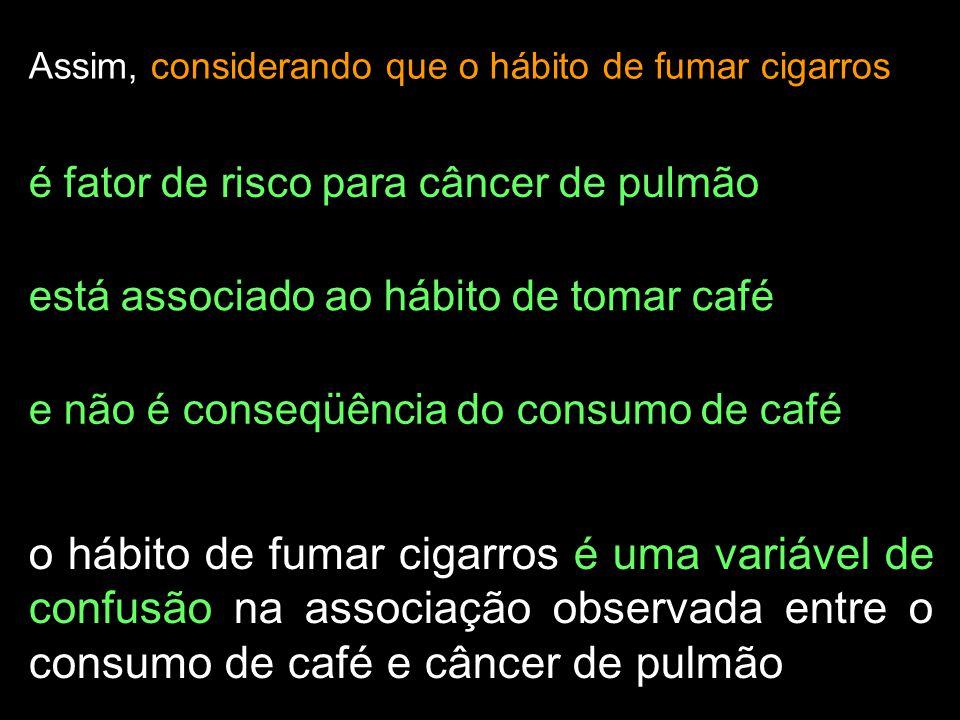 Assim, considerando que o hábito de fumar cigarros é fator de risco para câncer de pulmão está associado ao hábito de tomar café e não é conseqüência